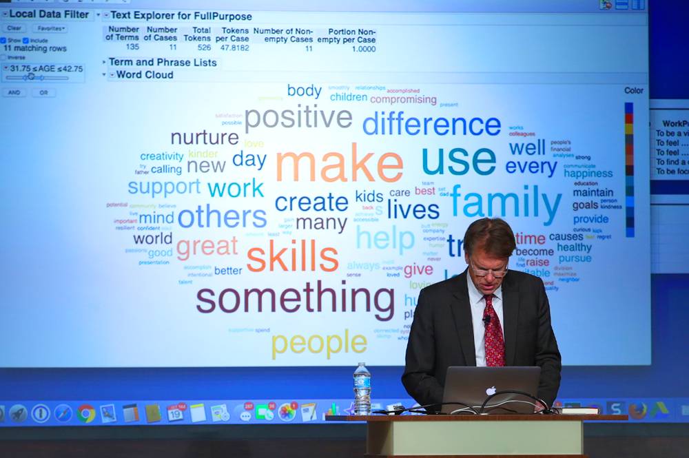 Vic Strecher with word cloud